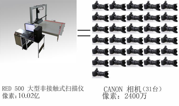 %scanner北京安宏讯科技 大幅面彩色非接触式扫描仪